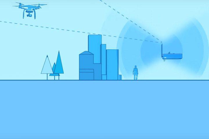 建議調整飛行器的飛行高度,接收更佳的信號效果