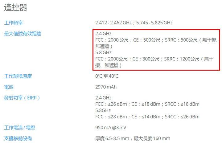 最大有效距離: FCC / CE / SRRC 標準
