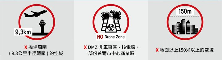 韓國無人機禁止飛行空域範圍