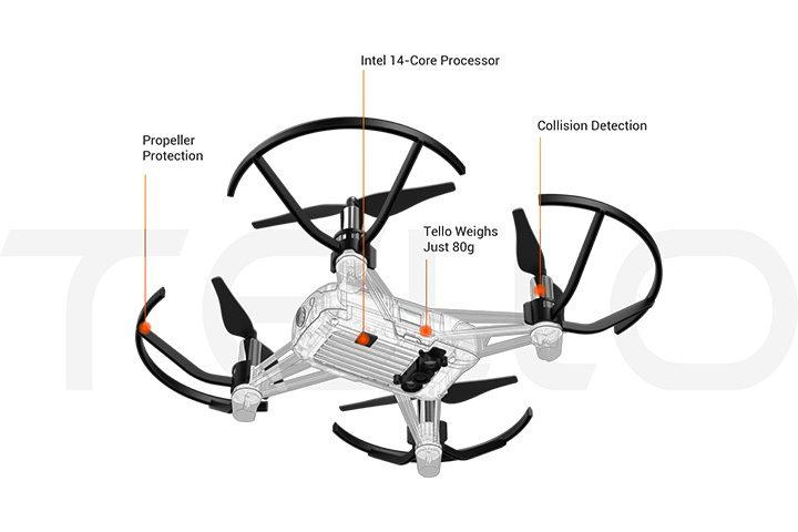 「特洛 Tello 無人機」設計圖