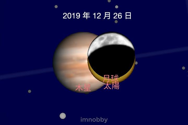 於 2019年12月26日出現的日食 (20191226 日蝕)